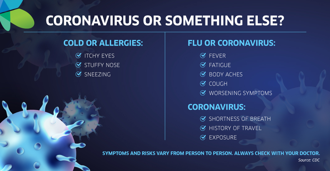 Coronavirus vs. flu and allergies