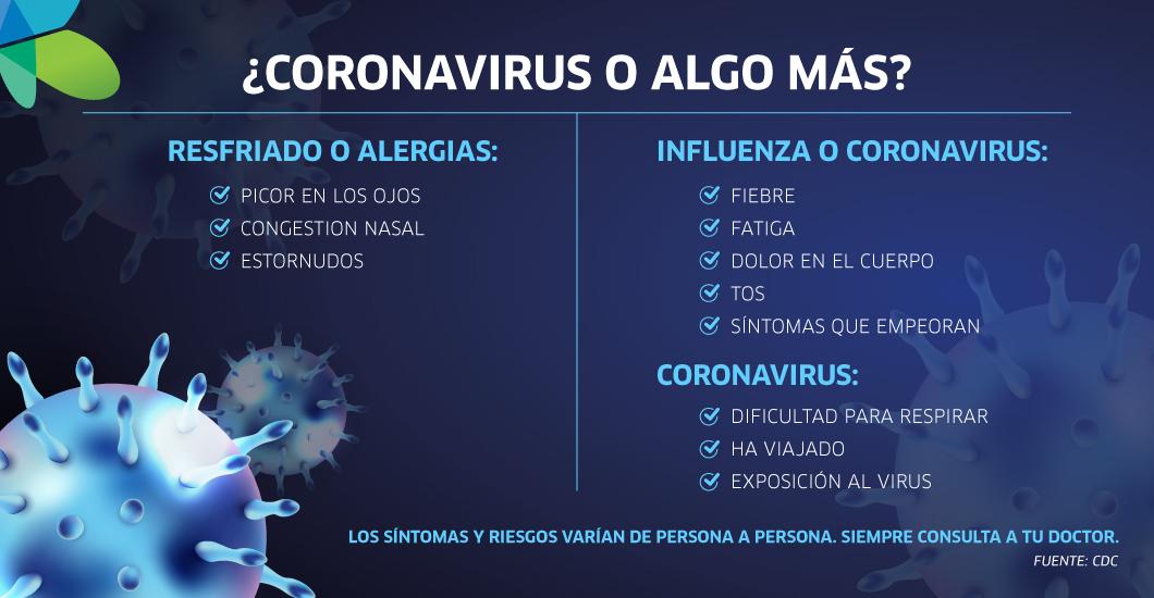 Coronavirus vs. influenza y alergias